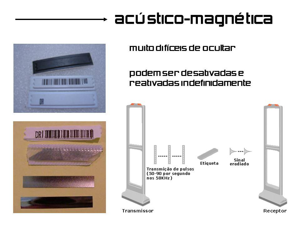 acústico-magnética muito difíceis de ocultar podem ser desativadas e reativadas indefinidamente