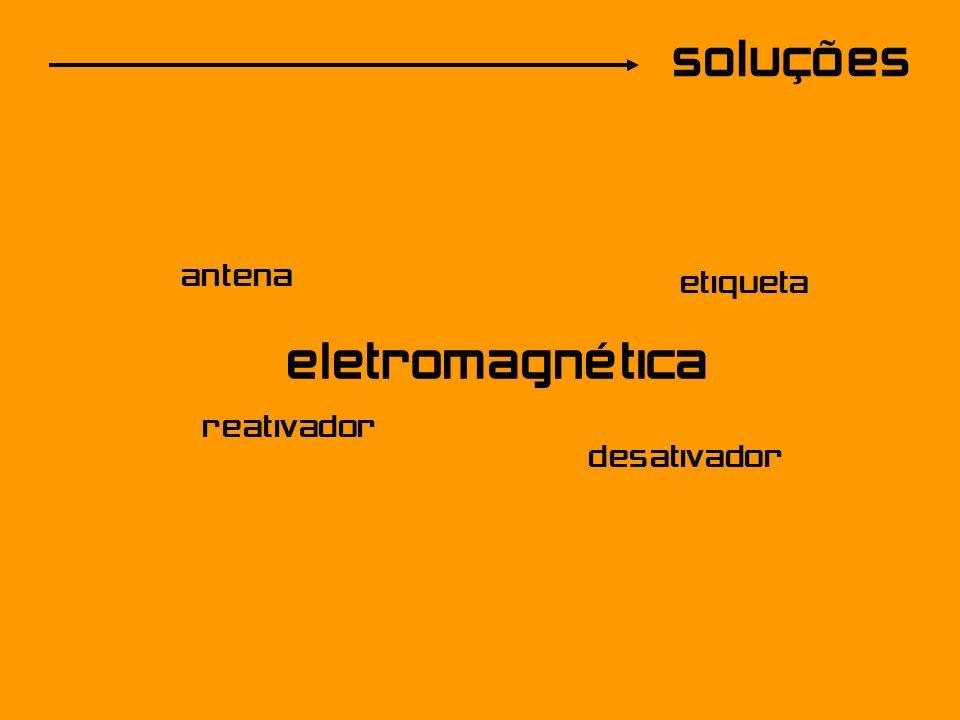 eletromagnética soluções antena etiqueta reativador desativador
