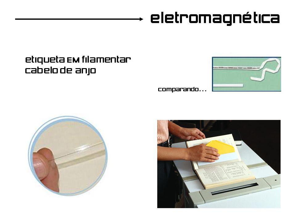 eletromagnética etiqueta EM filamentar cabelo de anjo comparando...