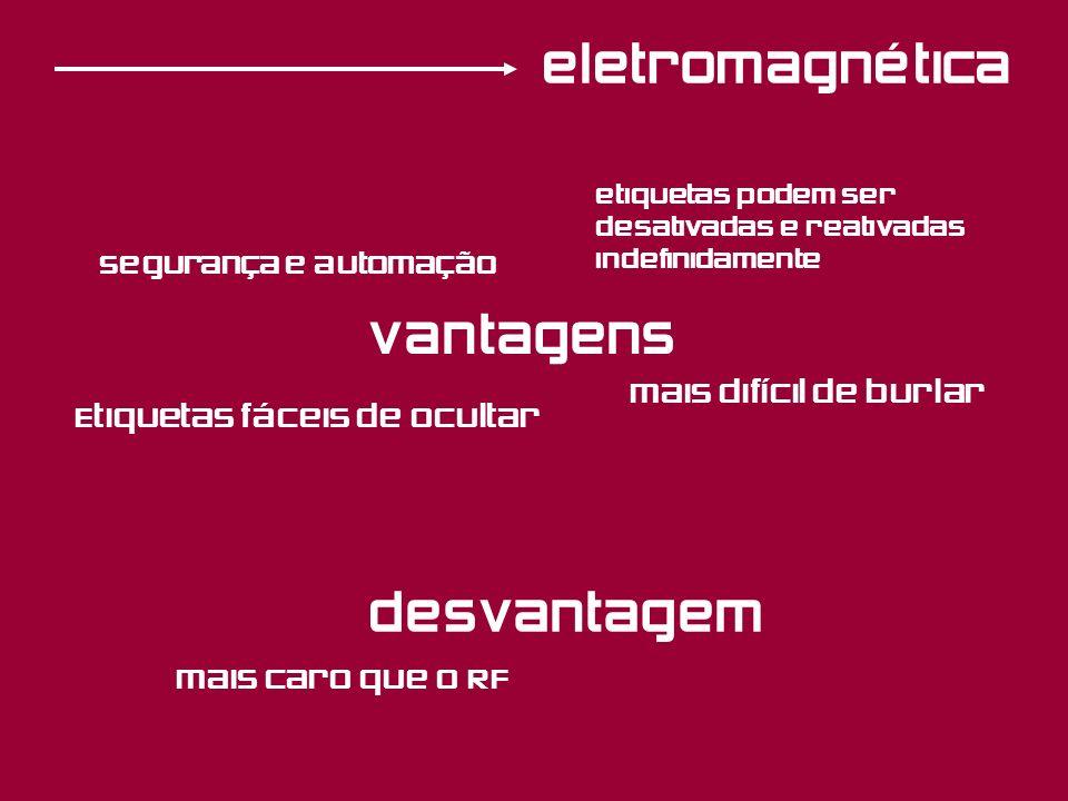 vantagens desvantagem mais caro que o RF Segurança e automação mais difícil de burlar eletromagnética etiquetas podem ser desativadas e reativadas ind