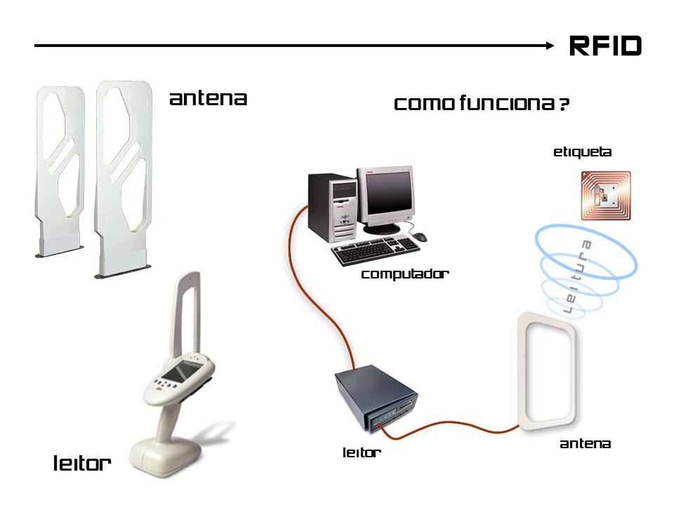 RFID leitor antena como funciona ? computador leitor antena etiqueta L e i t u r a