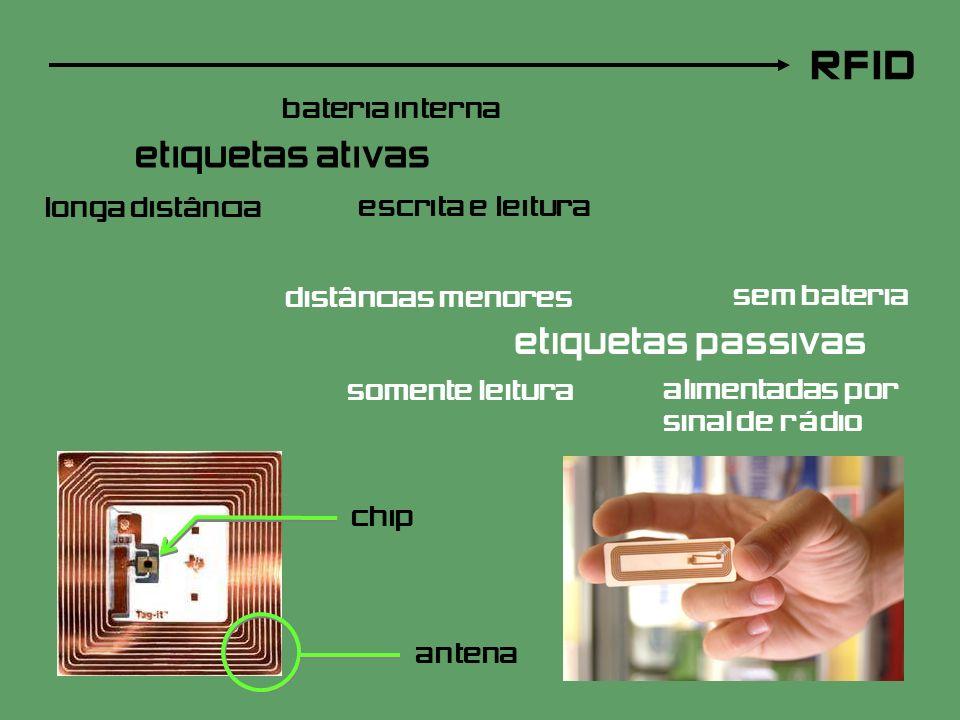 RFID etiquetas ativas chip etiquetas passivas bateria interna escrita e leitura Sem bateria somente leitura alimentadas por sinal de rádio antena longa distância distâncias menores