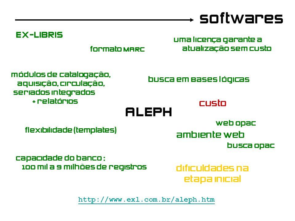 softwares ALEPH Ex-LIBRIS Uma licença garante a atualização sem custo módulos de catalogação, aquisição, circulação, seriados integrados + relatórios