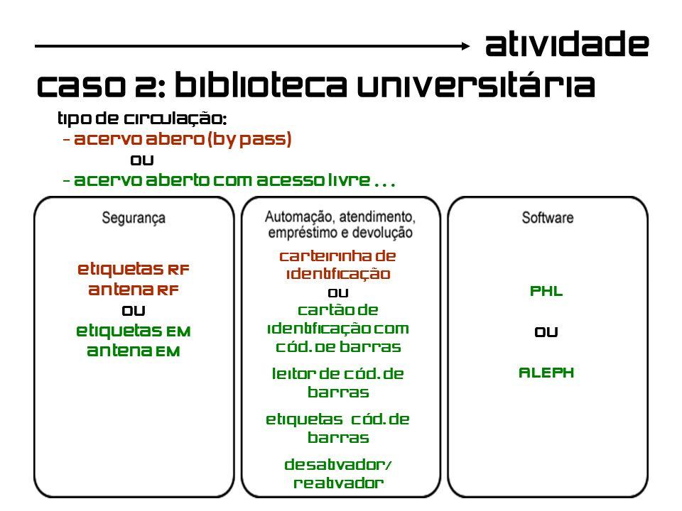 atividade caso 2: biblioteca universitária tipo de circulação: - acervo abero (by pass) ou - acervo aberto com acesso livre... etiquetas RF antena RF