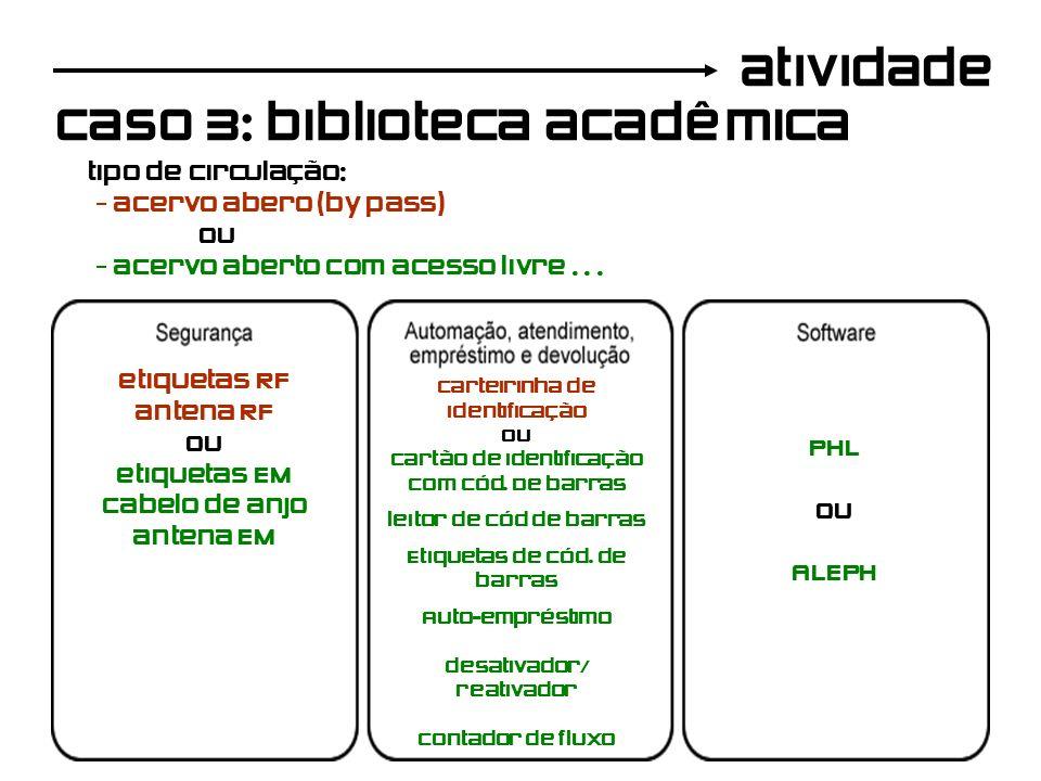 atividade caso 3: biblioteca acadêmica tipo de circulação: - acervo abero (by pass) ou - acervo aberto com acesso livre... etiquetas RF antena RF Ou e