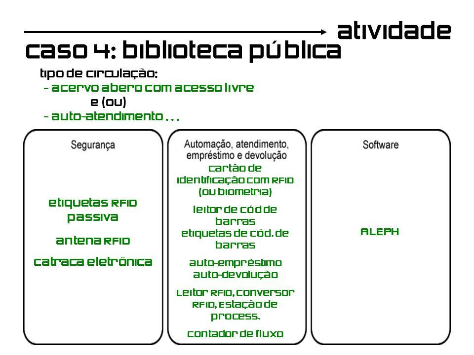 atividade caso 4: biblioteca pública tipo de circulação: - acervo abero com acesso livre e (ou) - auto-atendimento... etiquetas RFID passiva antena RF