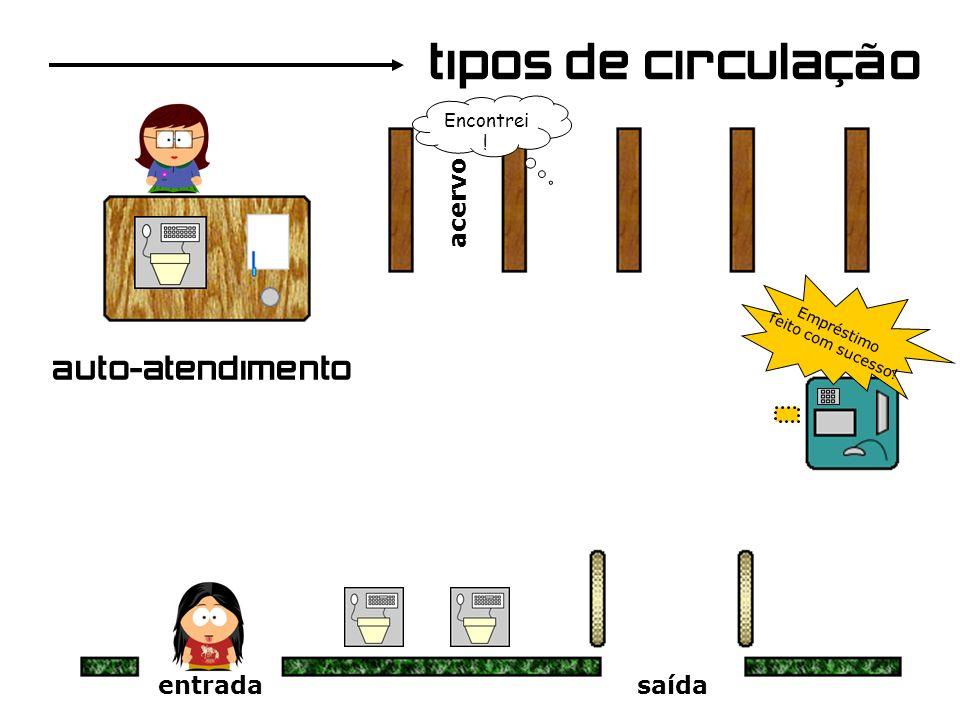 sites http://www.rfidbrasil.com http://www.3m.com/intl/br/bibliotecas/ http://www.idsystems.com.br rfid brasil 3m Id system
