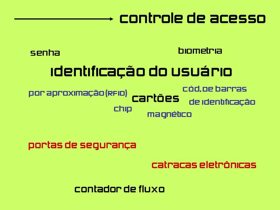 controle de acesso Identificação do usuário Catracas eletrônicas biometria Contador de fluxo cartões de identificação magnético chip senha cód.