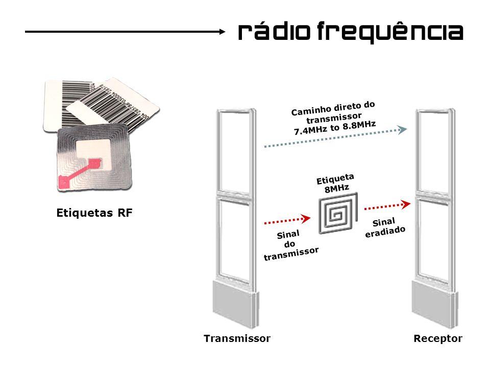 rádio frequência vantagens desvantagens menor custo segurança fácil de burlar constrangimento única desativação difícil de ocultar não permite uso do auto-empréstimo ou auto-devolução