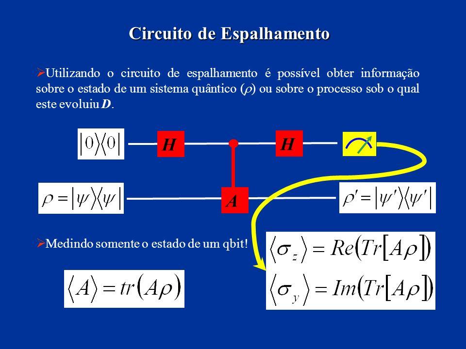 Utilizando o circuito de espalhamento é possível obter informação sobre o estado de um sistema quântico ( ) ou sobre o processo sob o qual este evolui