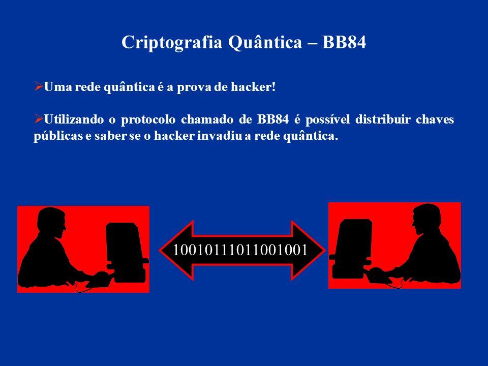Criptografia Quântica – BB84 Uma rede quântica é a prova de hacker! Utilizando o protocolo chamado de BB84 é possível distribuir chaves públicas e sab