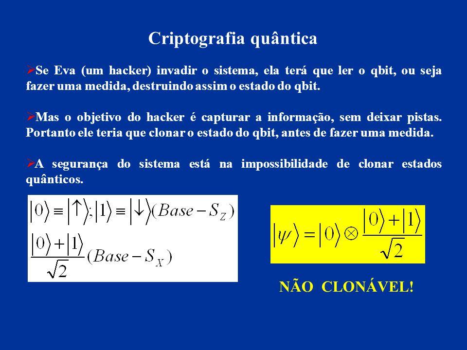 NÃO CLONÁVEL! Criptografia quântica Se Eva (um hacker) invadir o sistema, ela terá que ler o qbit, ou seja fazer uma medida, destruindo assim o estado