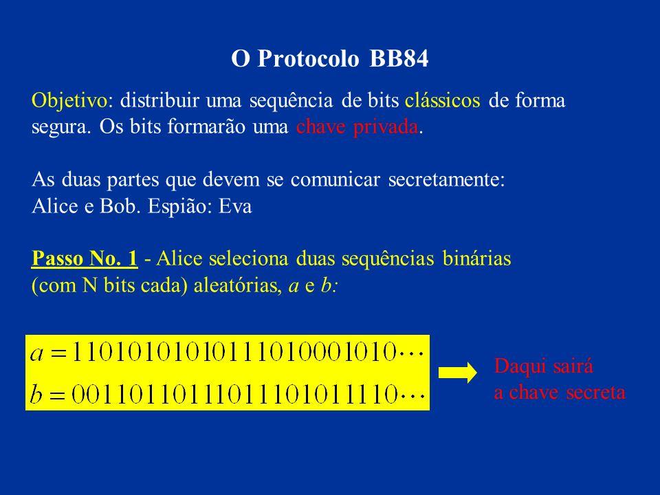 O Protocolo BB84 Objetivo: distribuir uma sequência de bits clássicos de forma segura. Os bits formarão uma chave privada. As duas partes que devem se