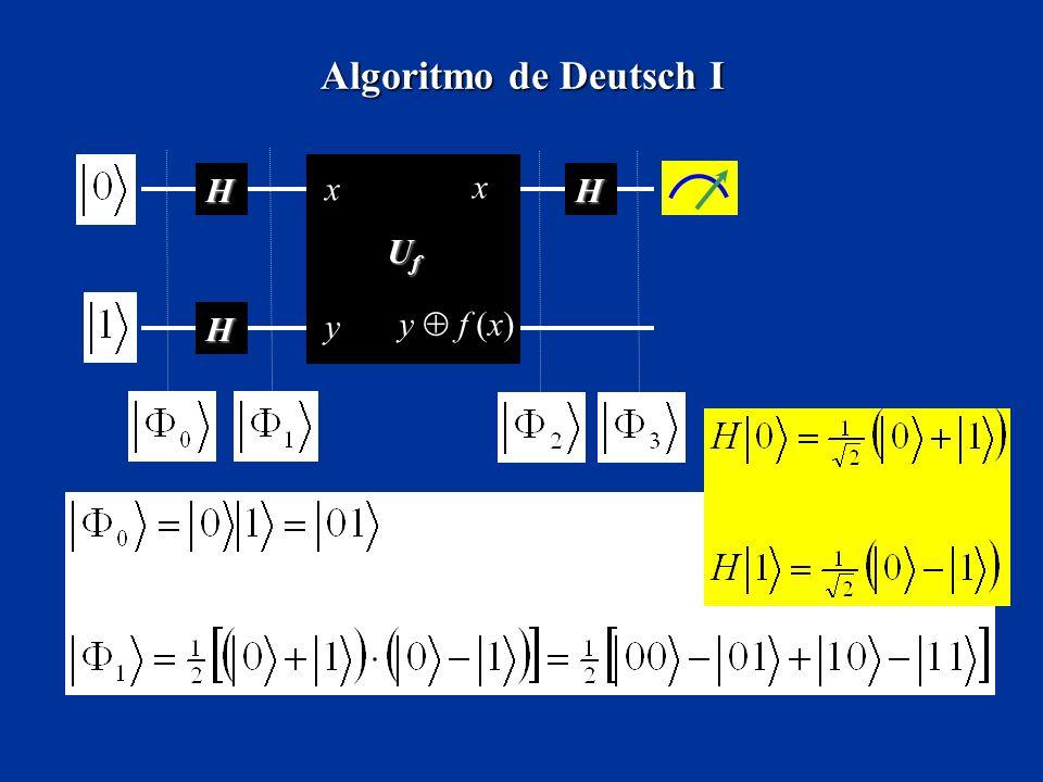 Algoritmo de Deutsch I H H UfUfUfUf H x x y y f (x)
