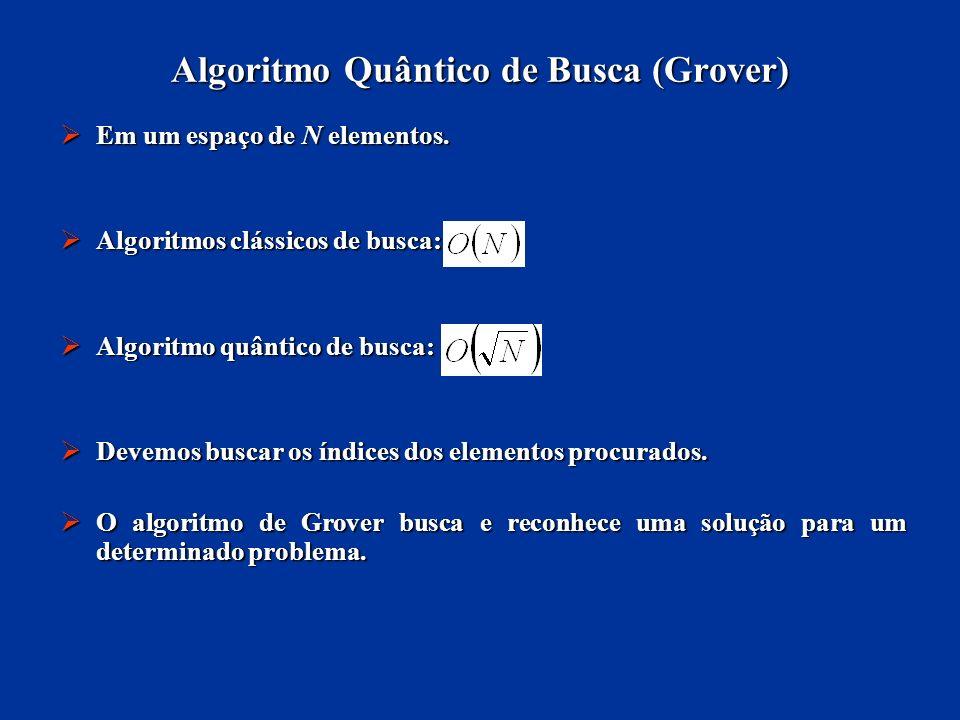 Algoritmo Quântico de Busca (Grover) Em um espaço de N elementos. Em um espaço de N elementos. Algoritmos clássicos de busca: Algoritmos clássicos de
