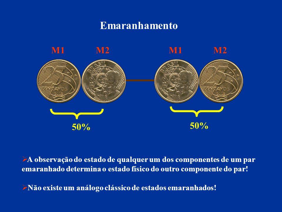 Emaranhamento M1M2 M1 50% A observação do estado de qualquer um dos componentes de um par emaranhado determina o estado físico do outro componente do