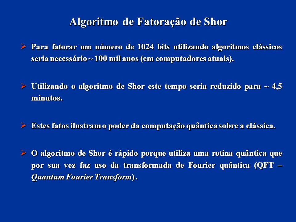 Algoritmo de Fatoração de Shor Para fatorar um número de 1024 bits utilizando algoritmos clássicos seria necessário ~ 100 mil anos (em computadores at