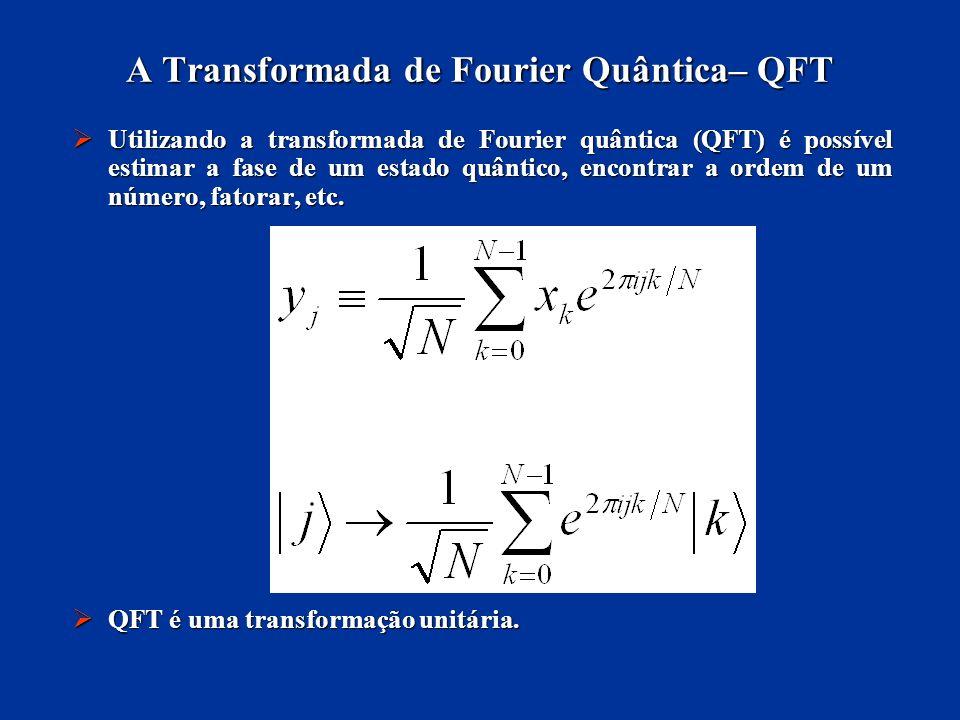 A Transformada de Fourier Quântica– QFT Utilizando a transformada de Fourier quântica (QFT) é possível estimar a fase de um estado quântico, encontrar