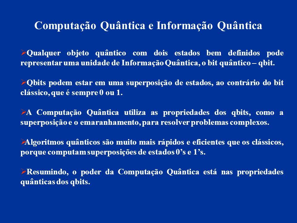 Computação Quântica e Informação Quântica Qualquer objeto quântico com dois estados bem definidos pode representar uma unidade de Informação Quântica,