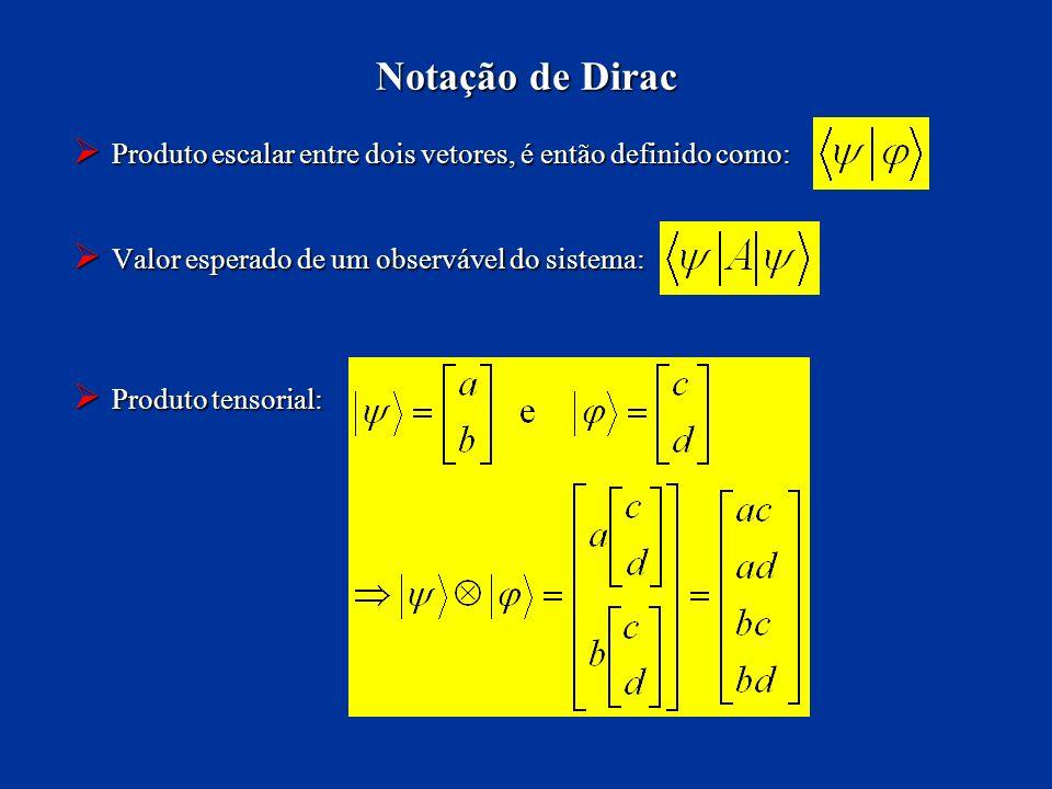 Produto escalar entre dois vetores, é então definido como: Produto escalar entre dois vetores, é então definido como: Valor esperado de um observável