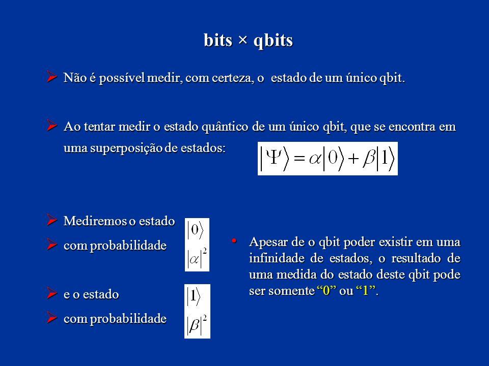 bits × qbits Não é possível medir, com certeza, o estado de um único qbit. Não é possível medir, com certeza, o estado de um único qbit. Ao tentar med