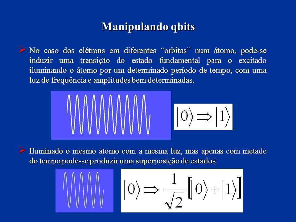No caso dos elétrons em diferentes orbitas num átomo, pode-se induzir uma transição do estado fundamental para o excitado iluminando o átomo por um de