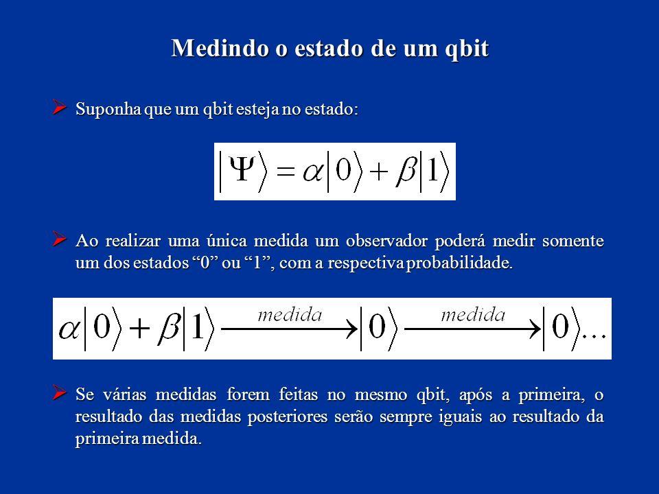 Suponha que um qbit esteja no estado: Suponha que um qbit esteja no estado: Ao realizar uma única medida um observador poderá medir somente um dos est