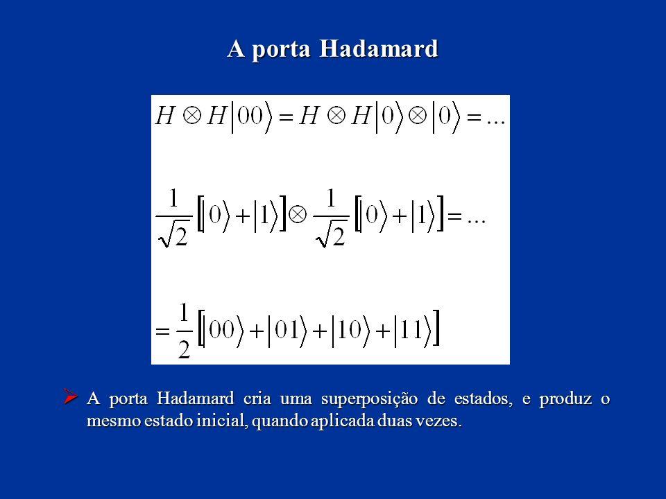 A porta Hadamard cria uma superposição de estados, e produz o mesmo estado inicial, quando aplicada duas vezes. A porta Hadamard cria uma superposição