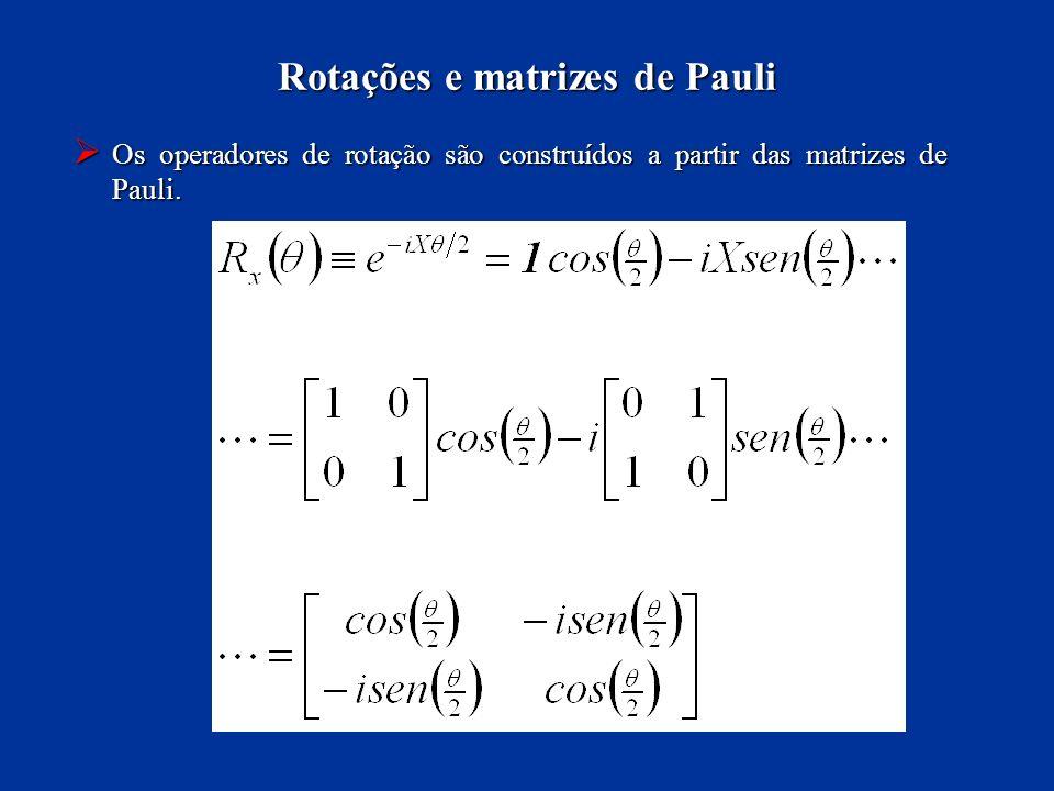 Os operadores de rotação são construídos a partir das matrizes de Pauli. Os operadores de rotação são construídos a partir das matrizes de Pauli. Rota