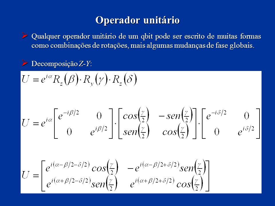 Qualquer operador unitário de um qbit pode ser escrito de muitas formas como combinações de rotações, mais algumas mudanças de fase globais. Qualquer