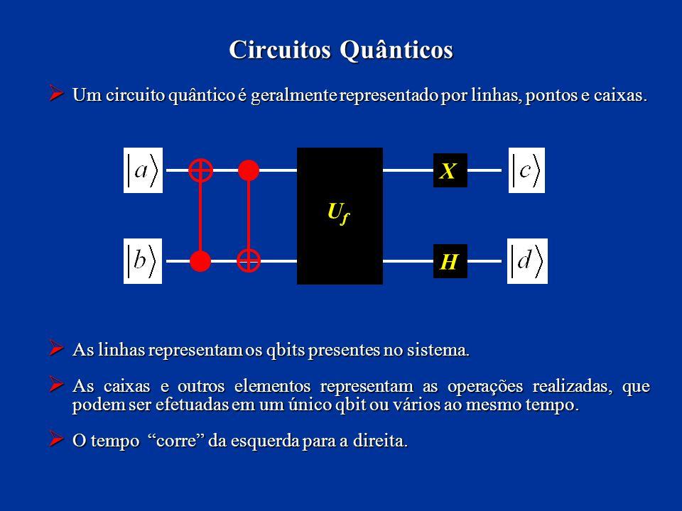 Um circuito quântico é geralmente representado por linhas, pontos e caixas. Um circuito quântico é geralmente representado por linhas, pontos e caixas