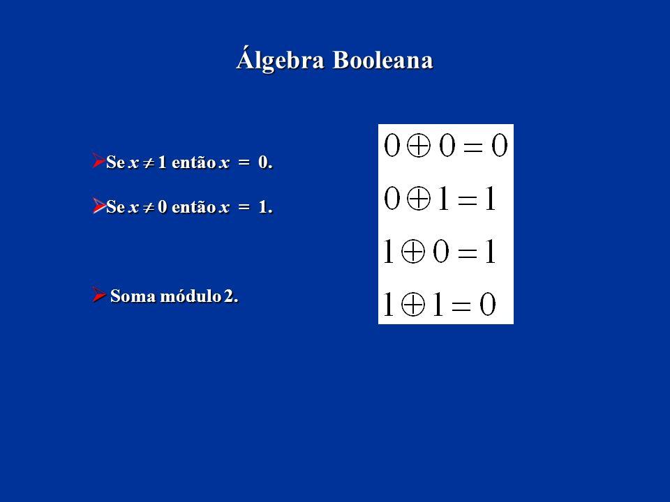 Álgebra Booleana Se x 1 então x = 0. Se x 0 então x = 1. Se x 0 então x = 1. Soma módulo 2. Soma módulo 2.