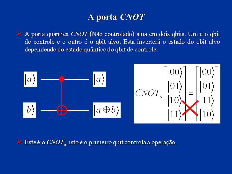 A porta quântica CNOT (Não controlado) atua em dois qbits. Um é o qbit de controle e o outro é o qbit alvo. Esta inverterá o estado do qbit alvo depen