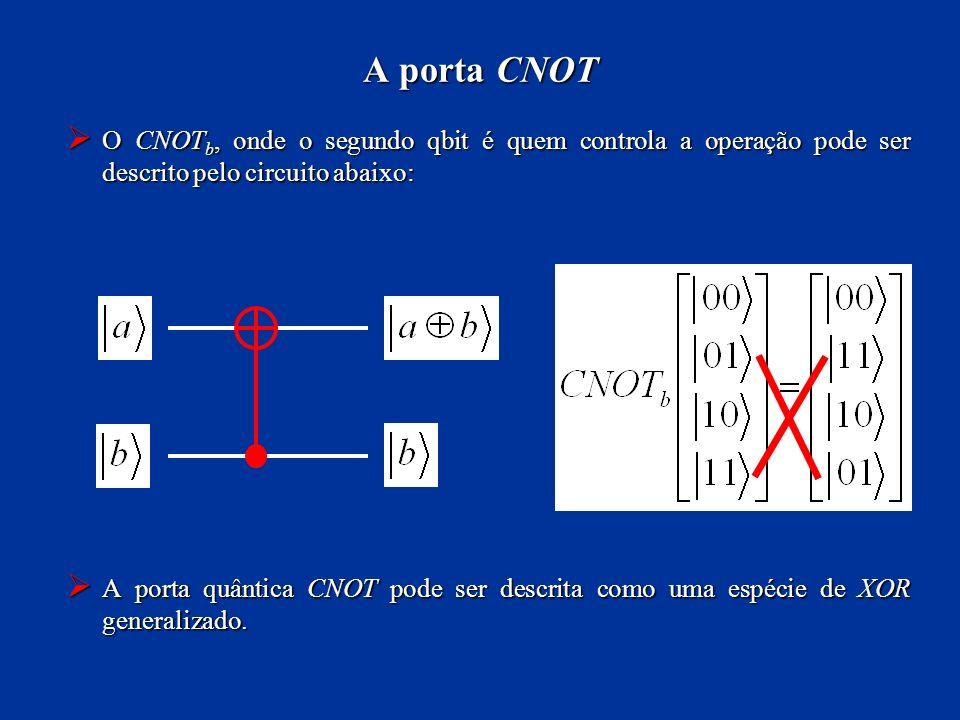 O CNOT b, onde o segundo qbit é quem controla a operação pode ser descrito pelo circuito abaixo: O CNOT b, onde o segundo qbit é quem controla a opera
