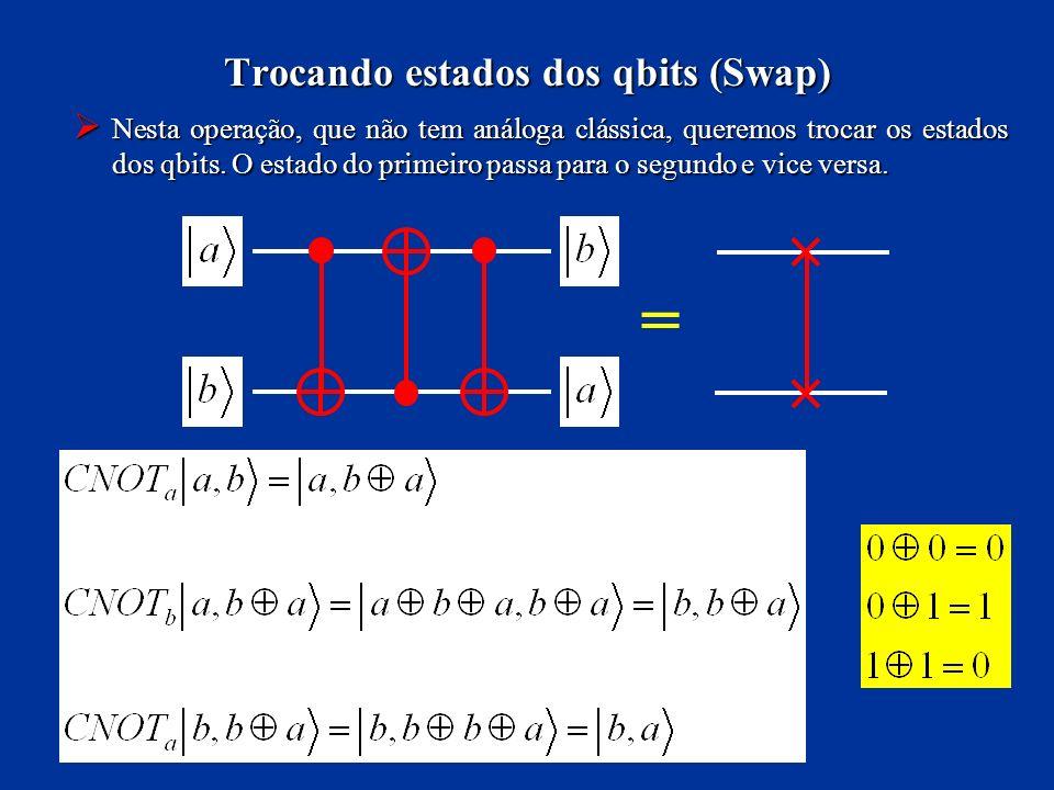 Nesta operação, que não tem análoga clássica, queremos trocar os estados dos qbits. O estado do primeiro passa para o segundo e vice versa. Nesta oper