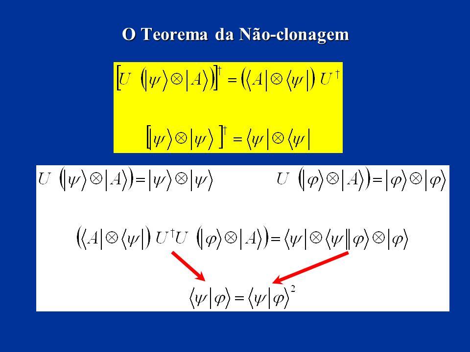 O Teorema da Não-clonagem U