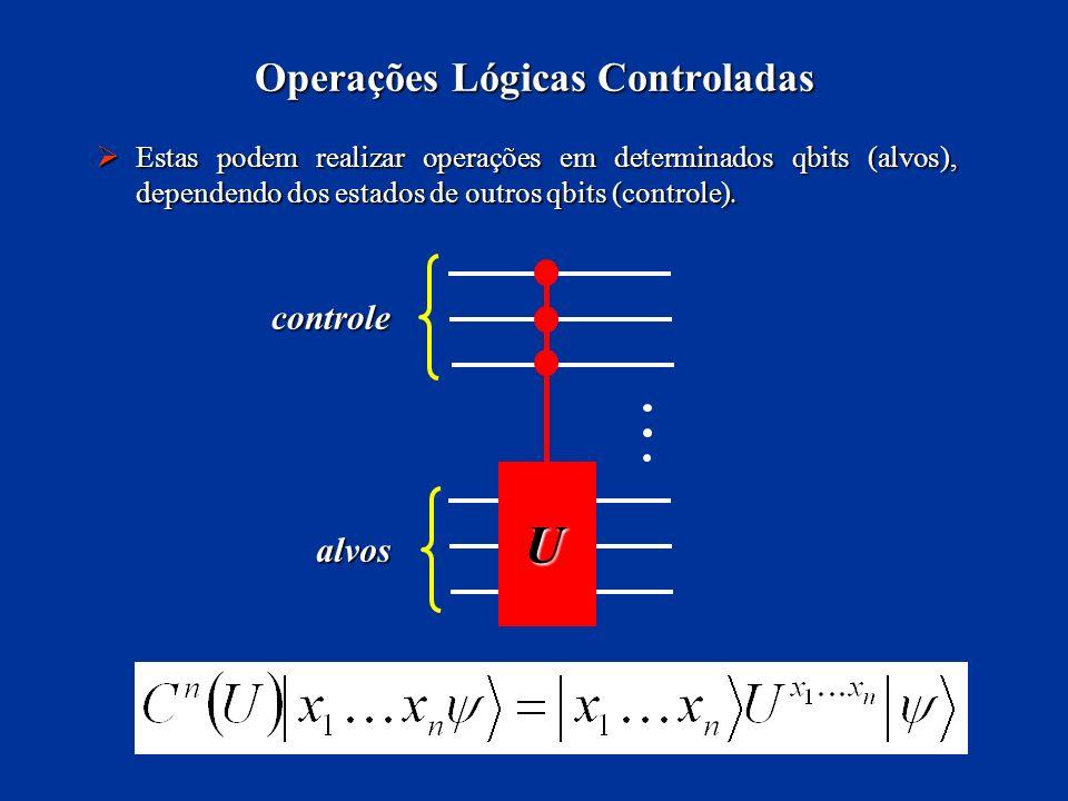 Operações Lógicas Controladas Estas podem realizar operações em determinados qbits (alvos), dependendo dos estados de outros qbits (controle). Estas p