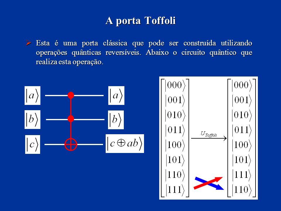 A porta Toffoli Esta é uma porta clássica que pode ser construída utilizando operações quânticas reversíveis. Abaixo o circuito quântico que realiza e