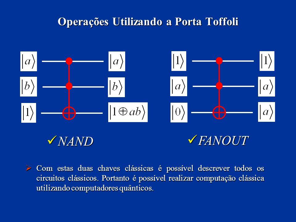 Operações Utilizando a Porta Toffoli NAND NAND FANOUT FANOUT Com estas duas chaves clássicas é possível descrever todos os circuitos clássicos. Portan