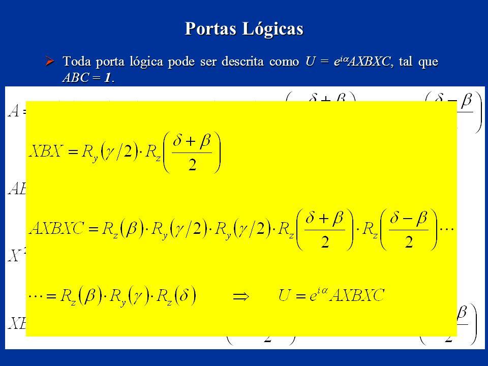 Portas Lógicas Toda porta lógica pode ser descrita como U = e i AXBXC, tal que ABC = 1. Toda porta lógica pode ser descrita como U = e i AXBXC, tal qu