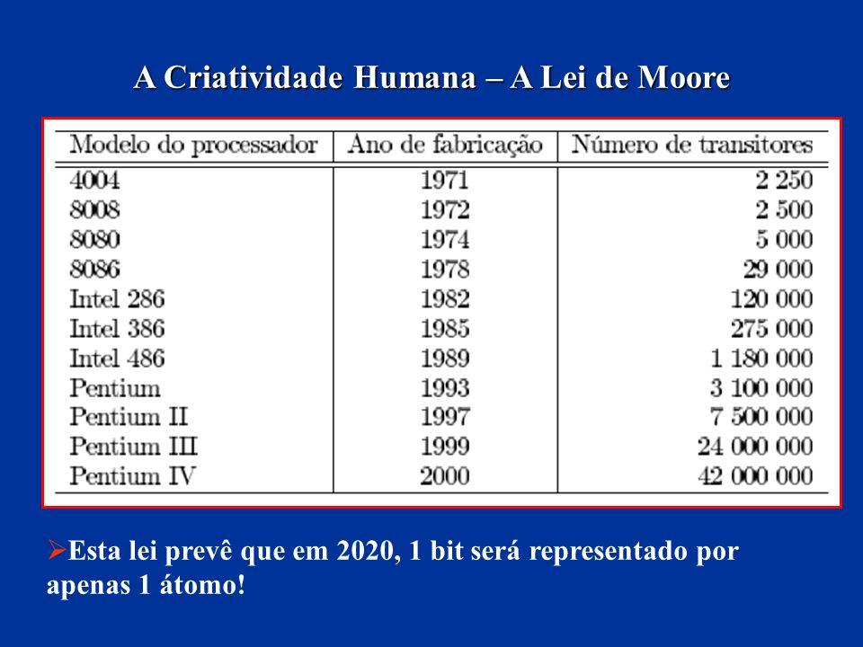 Esta lei prevê que em 2020, 1 bit será representado por apenas 1 átomo! A Criatividade Humana – A Lei de Moore