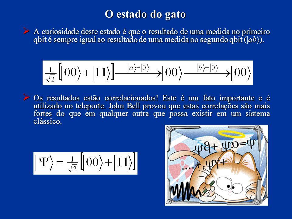 A curiosidade deste estado é que o resultado de uma medida no primeiro qbit é sempre igual ao resultado de uma medida no segundo qbit (|ab ). A curios