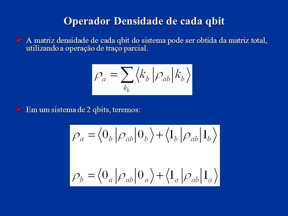 A matriz densidade de cada qbit do sistema pode ser obtida da matriz total, utilizando a operação de traço parcial. A matriz densidade de cada qbit do