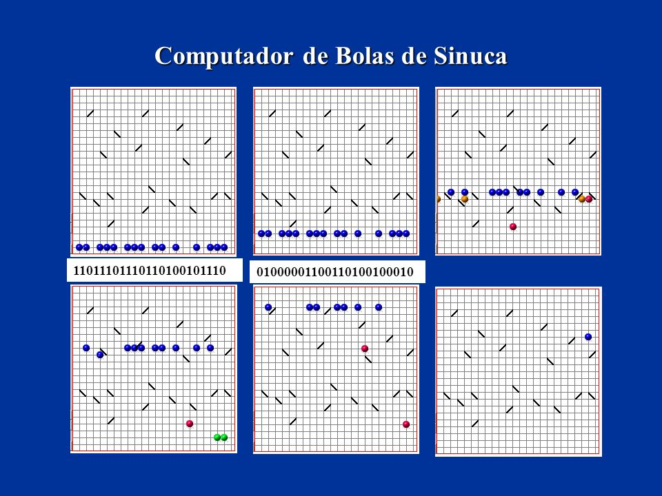 O algoritmo de Shor (1993) P.Shor No. Bits t(comum) t(Shor) 512 4 dias 34 seg.