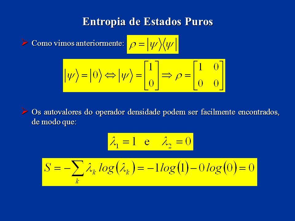 Como vimos anteriormente: Como vimos anteriormente: Os autovalores do operador densidade podem ser facilmente encontrados, de modo que: Os autovalores