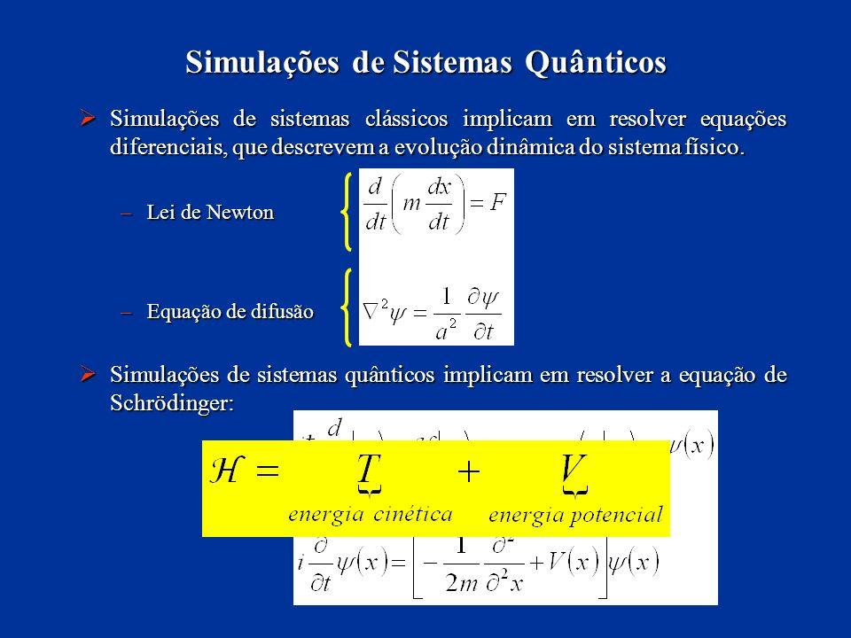 Simulações de Sistemas Quânticos Simulações de sistemas clássicos implicam em resolver equações diferenciais, que descrevem a evolução dinâmica do sis