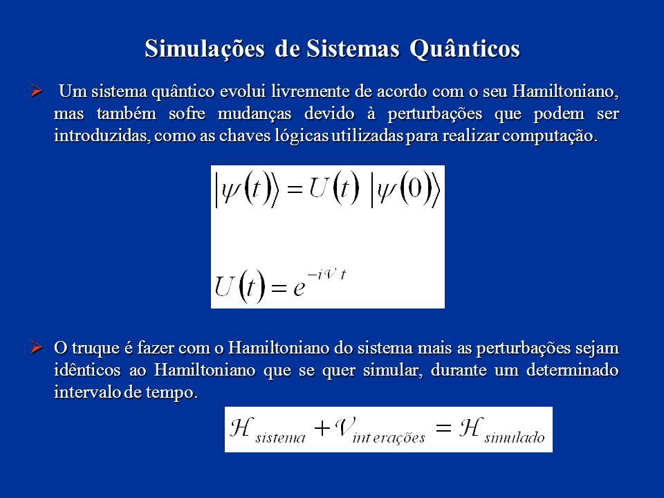Simulações de Sistemas Quânticos Um sistema quântico evolui livremente de acordo com o seu Hamiltoniano, mas também sofre mudanças devido à perturbaçõ