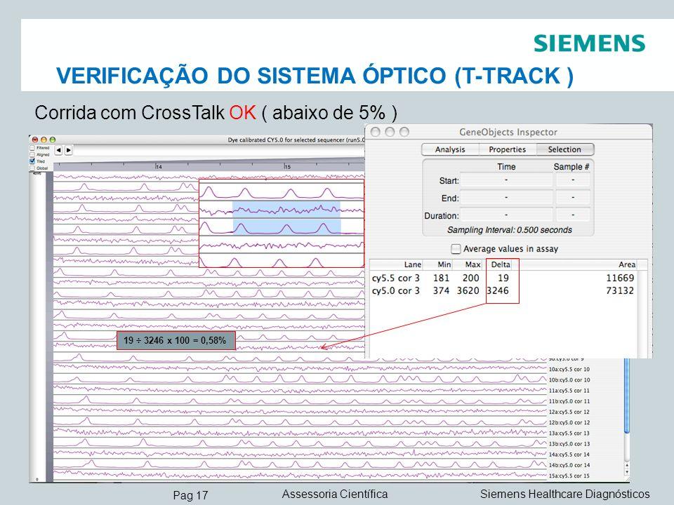Pag 17 Siemens Healthcare DiagnósticosAssessoria Científica Corrida com CrossTalk OK ( abaixo de 5% ) VERIFICAÇÃO DO SISTEMA ÓPTICO (T-TRACK ) 19 ÷ 32
