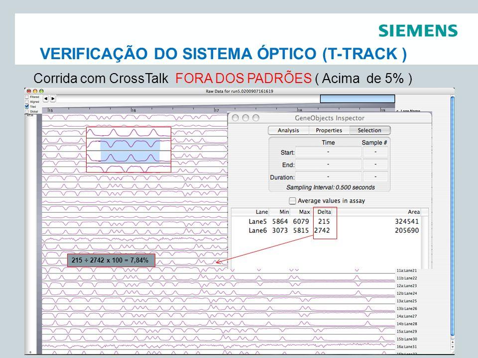 Pag 18 Siemens Healthcare DiagnósticosAssessoria Científica VERIFICAÇÃO DO SISTEMA ÓPTICO (T-TRACK ) Corrida com CrossTalk FORA DOS PADRÕES ( Acima de