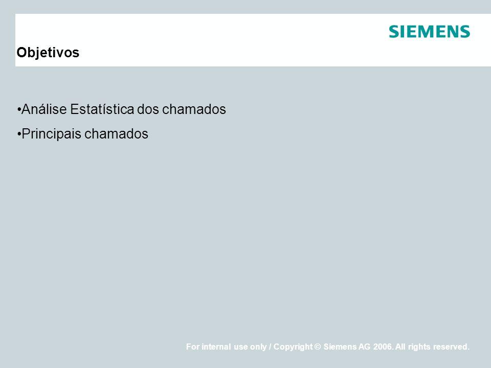 Pag 3 Siemens Healthcare DiagnósticosAssessoria Científica Fluxo de Atendimento - 0800 770 33 99 Cliente liga para CSC 0800 770 33 99 Chamada é tratada por um T écnico ou Assessor C ientífico Problema Solucionado.